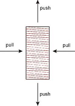 pull-compensation-01.jpg