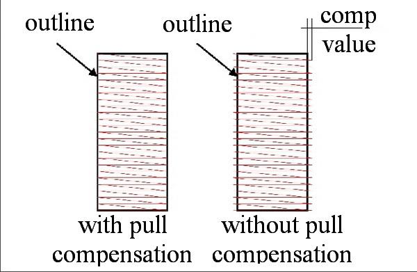 pull-compensation-02.jpg