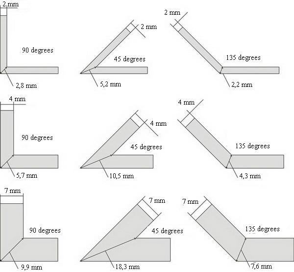 rendering-corners-01.jpg