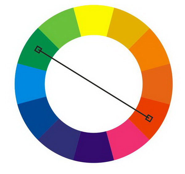 Gow choose right colors in table