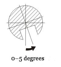 needle-orientation-magnet-01.jpg.737cc337dbc63389e8786e0ab5a6b330.jpg