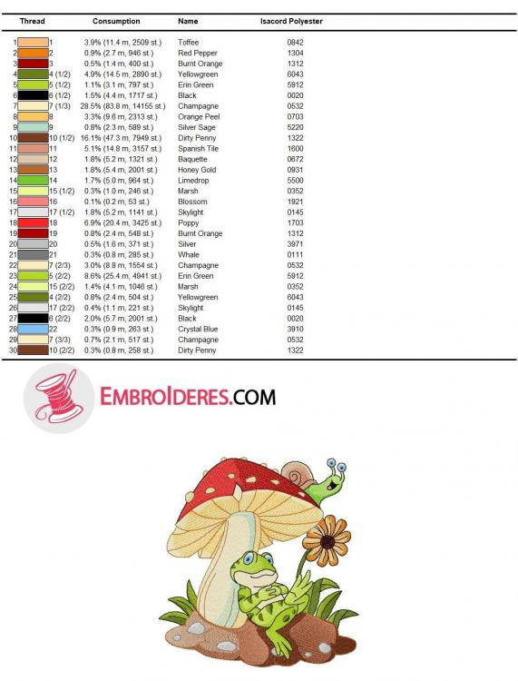 Color chart for Frog's rest under mushroom embroidery design