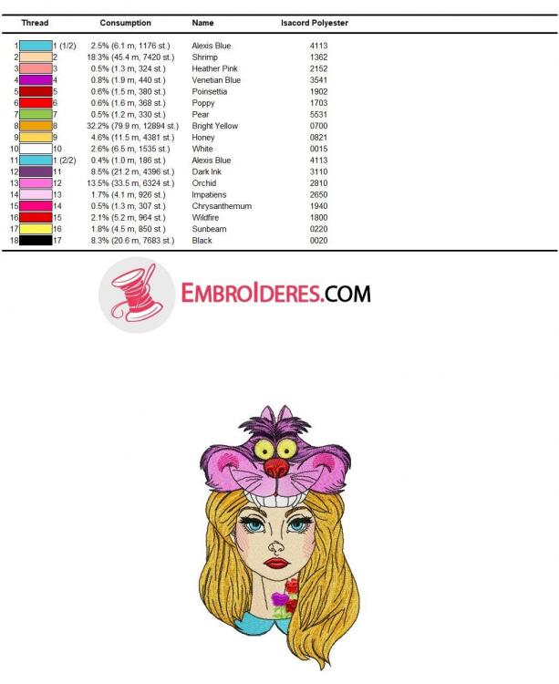 Alice in Wonderland Cheshire cat isacord polyester color chart